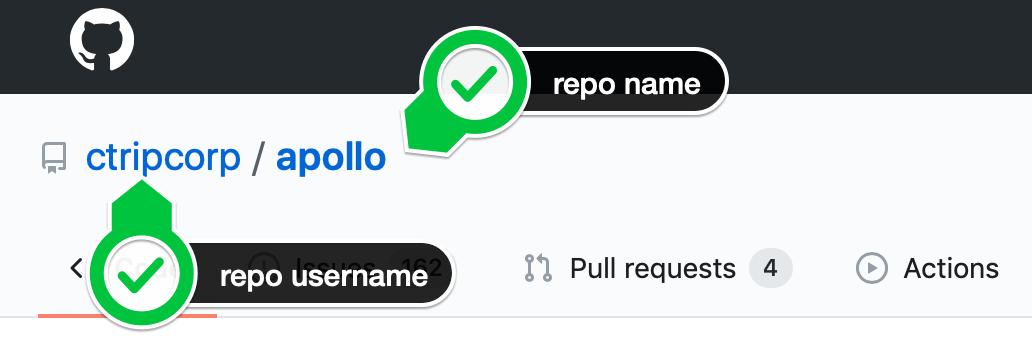 github repository username