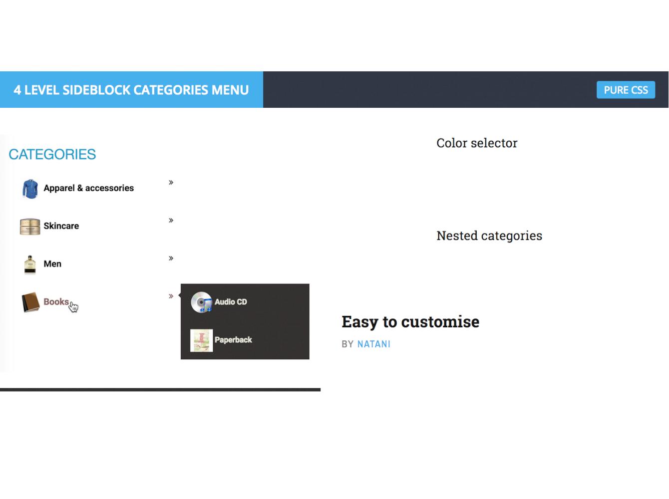 Nested Categories Sideblock - Vertical Flyout AbanteCart menu